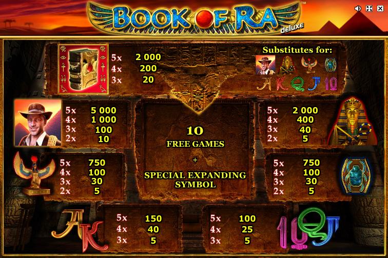 Sala Di Giochi Gratis Book Of Ra
